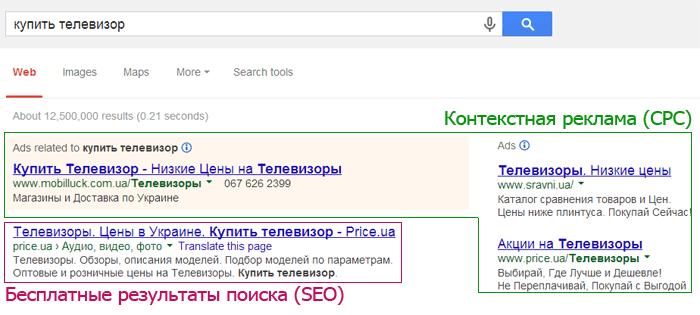 Поисковая оптимизация или контекстная реклама?