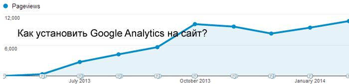 Как установить Google Analytcs?